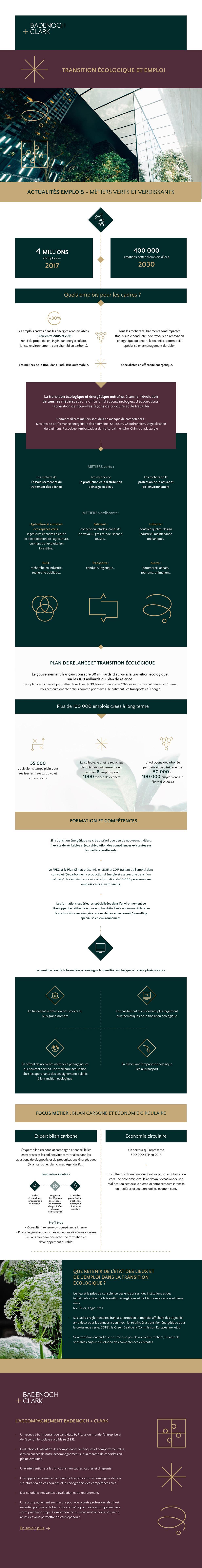 Infographie ecologie
